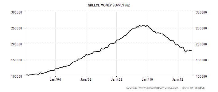 greece-money-supply-m2 (1).png