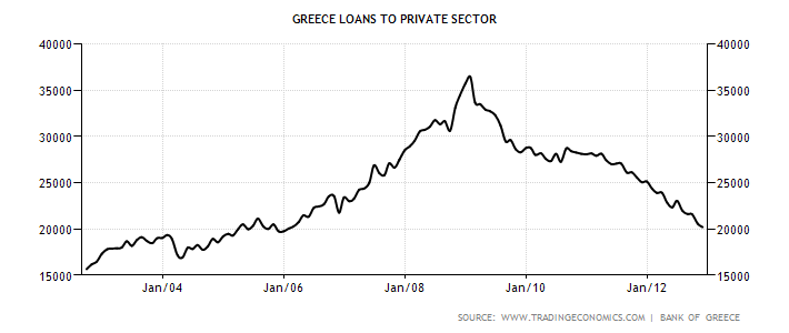 greece-loans-to-private-sector (1).png