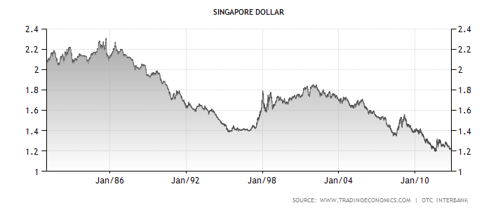 singapore-currency (1).png