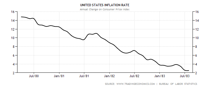 united-states-inflation-cpi (1).png