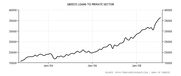 greece-loans-to-private-sector.png