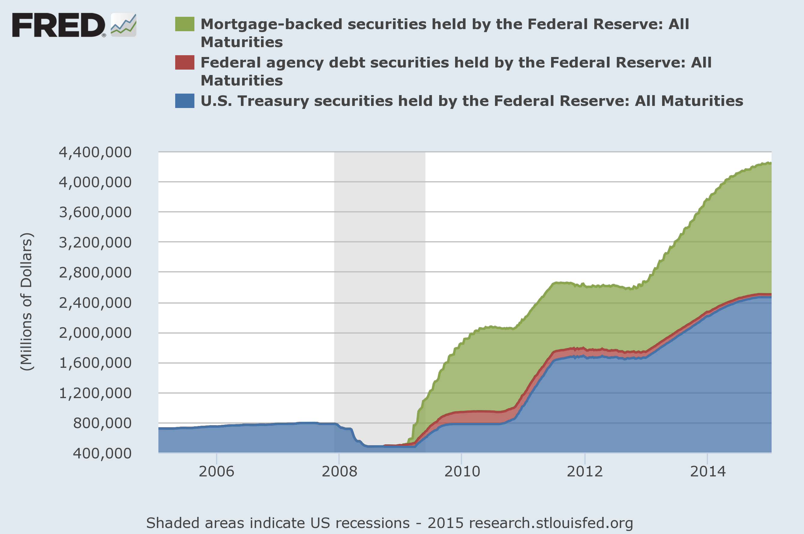 03_Fed Balance Sheet.png