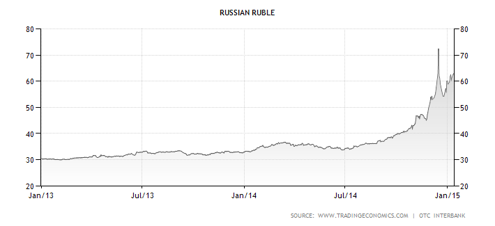 russia-currency.png