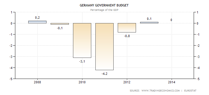 germany-government-budget.png
