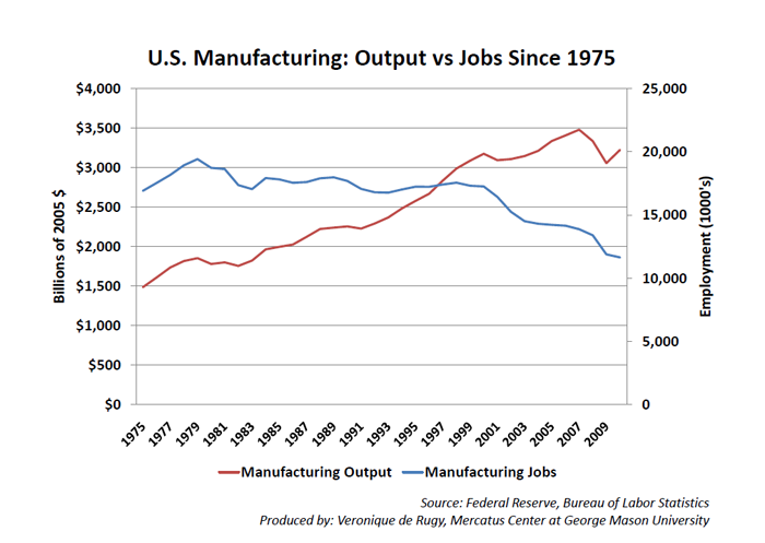 manufacturing-employment.png