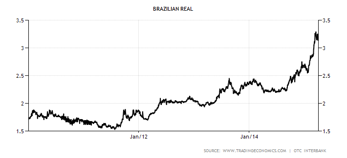 brazil-currency.png