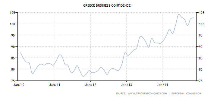 greece-business-confidence.png