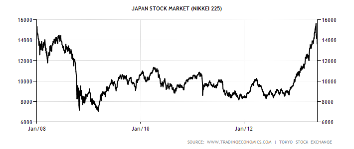 japan-stock-market.png
