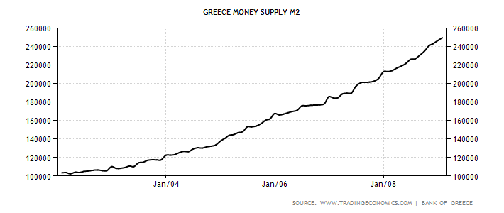 greece-money-supply-m2.png