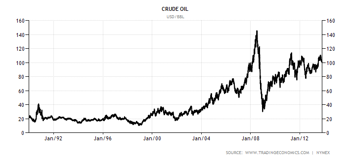 commodity-crude-oil.png