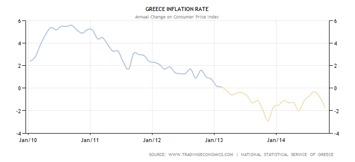 greece-inflation-cpi.png