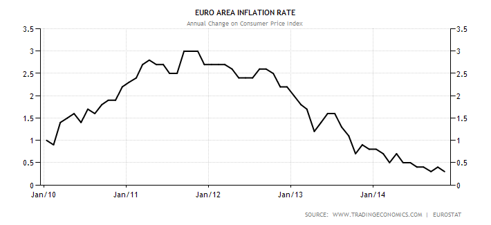 euro-area-inflation-cpi.png